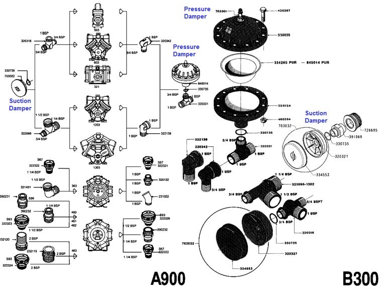 aro diaphragm pump parts breakdown